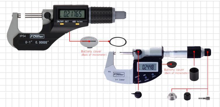 micrometer parts